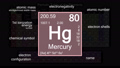 Periodic table focusing on Mercury with properties, animation, 4K 30 fps 70220457
