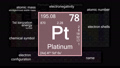 Periodic table focusing on Platinum with properties, animation, 4K 30 fps 70220458