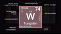 Periodic table focusing on Tungsten with properties, animation, 4K 30 fps 70220459