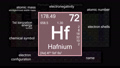 Periodic table focusing on Hafnium with properties, animation, 4K 30 fps 70220461